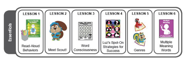 Curriculum – Developing Talkers